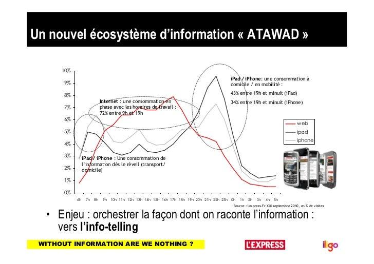 Un nouvel écosystème d'information « ATAWAD »      10%                                                                    ...