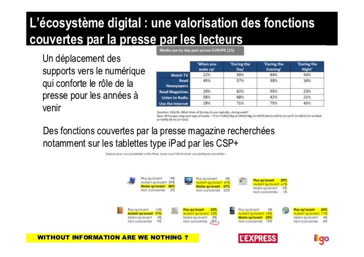 L'écosystème digital : une valorisation des fonctionscouvertes par la presse par les lecteurs  Un déplacement des  support...