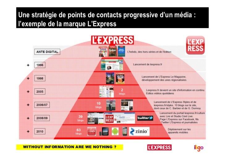 Une stratégie de points de contacts progressive d'un média :l'exemple de la marque L'Express WITHOUT INFORMATION ARE WE NO...