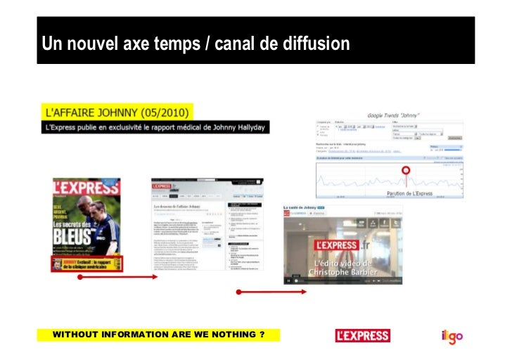 Un nouvel axe temps / canal de diffusion WITHOUT INFORMATION ARE WE NOTHING ?
