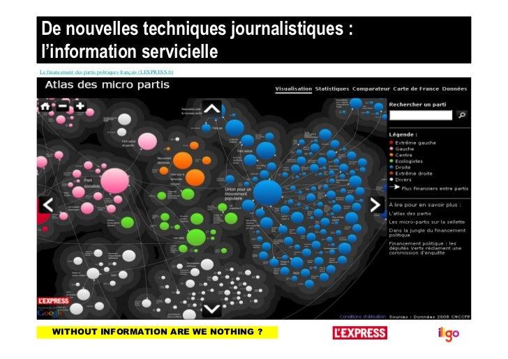 De nouvelles techniques journalistiques :l'information servicielleLe financement des partis politiques français (LEXPRESS....