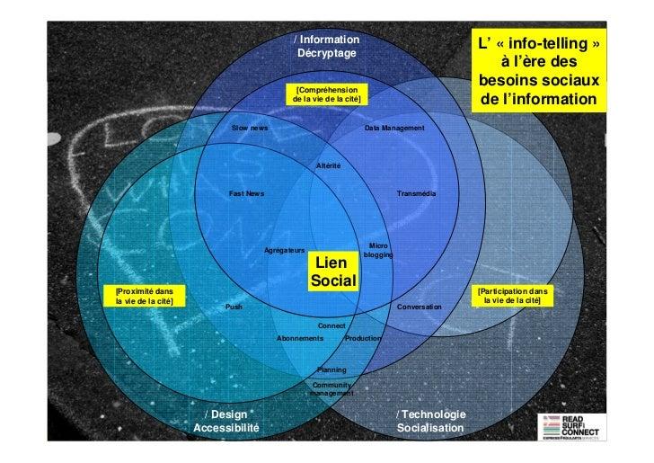 / Information                                     L' « info-telling »                                             Décrypta...