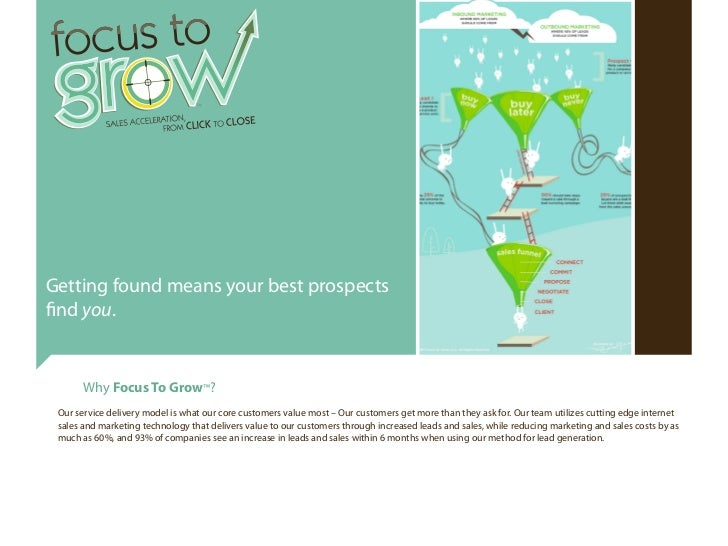 Getting found means your best prospects nd you.       Why Focus To Grow™? Our service delivery model is what our core cust...