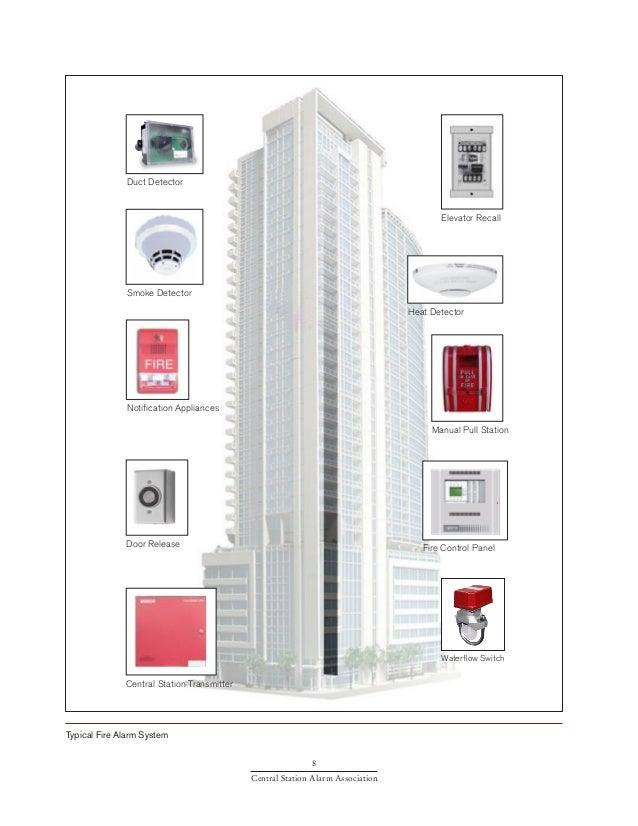 2011 firealarmbookonline 8 638?cb=1431487858 2011 firealarmbookonline elevator recall wiring diagram at gsmportal.co