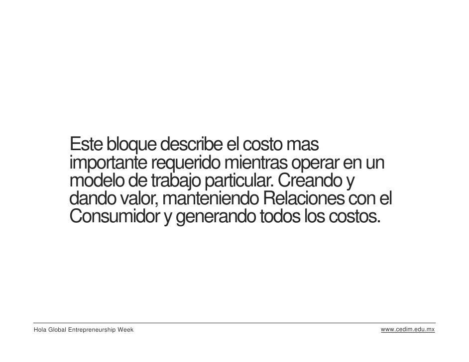 Business Model Canvas En Espanol