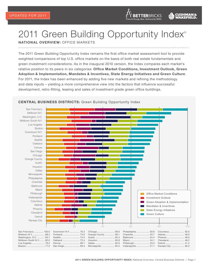 U PDAT e D F O r 2 011     2011 Green Building Opportunity Index                                                          ...