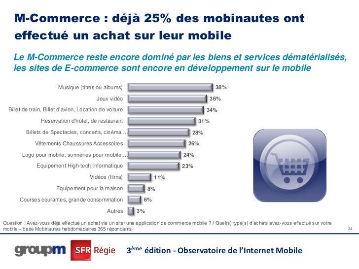 M-Commerce : déjà 25% des mobinautes ont     effectué un achat sur leur mobile    Le M-Commerce reste encore dominé par le...