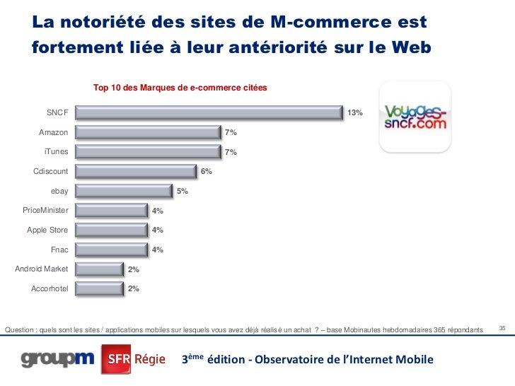 La notoriété des sites de M-commerce est        fortement liée à leur antériorité sur le Web                           Top...