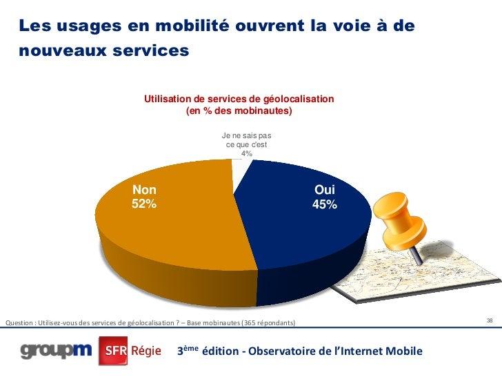 Les usages en mobilité ouvrent la voie à de    nouveaux services                                            Utilisation de...