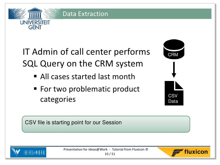 Data ExtractionIT Admin of call center performs                                         CRMSQL Query on the CRM system   ...