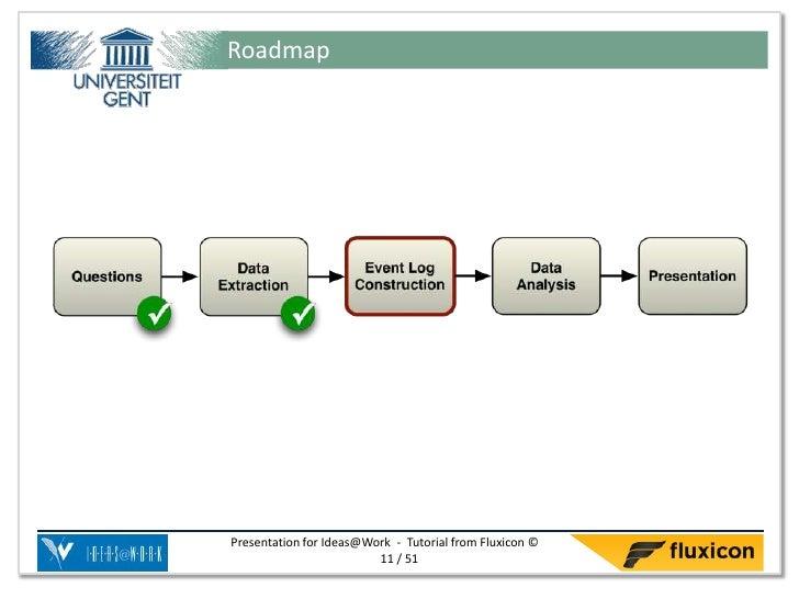 RoadmapPresentation for Ideas@Work - Tutorial from Fluxicon ©                         11 / 51
