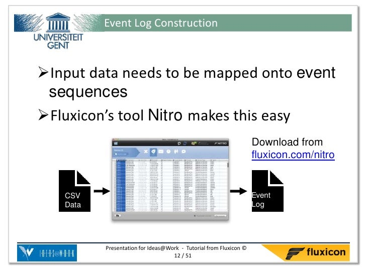 Event Log ConstructionInput data needs to be mapped onto event sequencesFluxicon's tool Nitro makes this easy           ...
