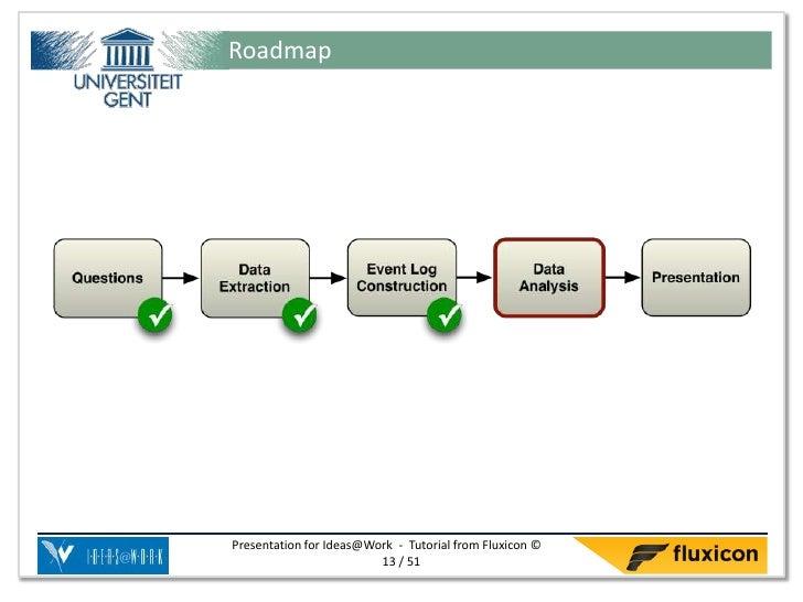 RoadmapPresentation for Ideas@Work - Tutorial from Fluxicon ©                         13 / 51