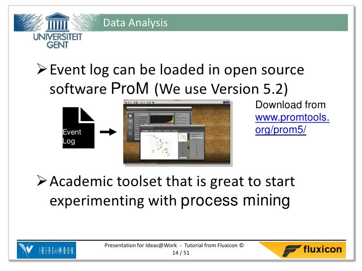 Data AnalysisEvent log can be loaded in open source software ProM (We use Version 5.2)                                   ...