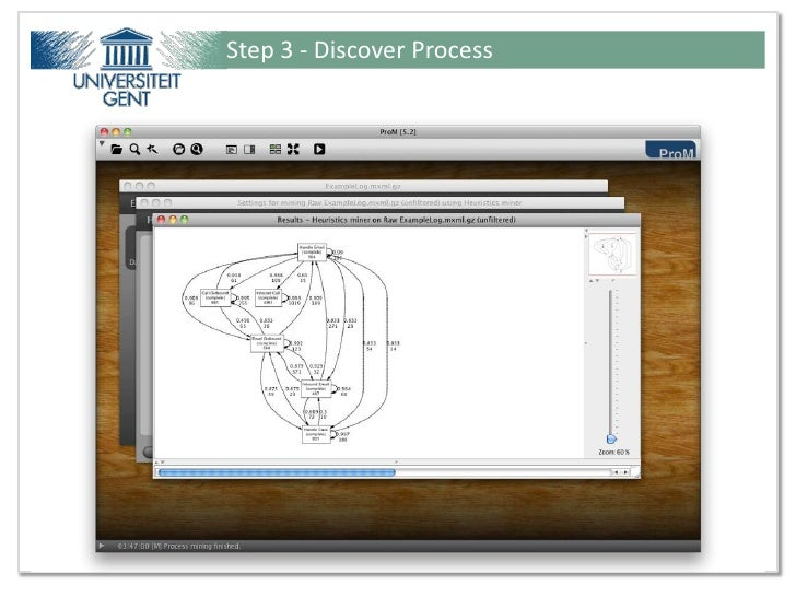 Step 3 - Discover ProcessPresentation for Ideas@Work - Tutorial from Fluxicon ©                         24 / 51