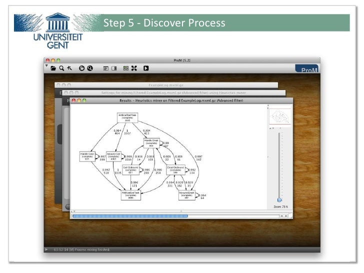 Step 5 - Discover ProcessPresentation for Ideas@Work - Tutorial from Fluxicon ©                         28 / 51