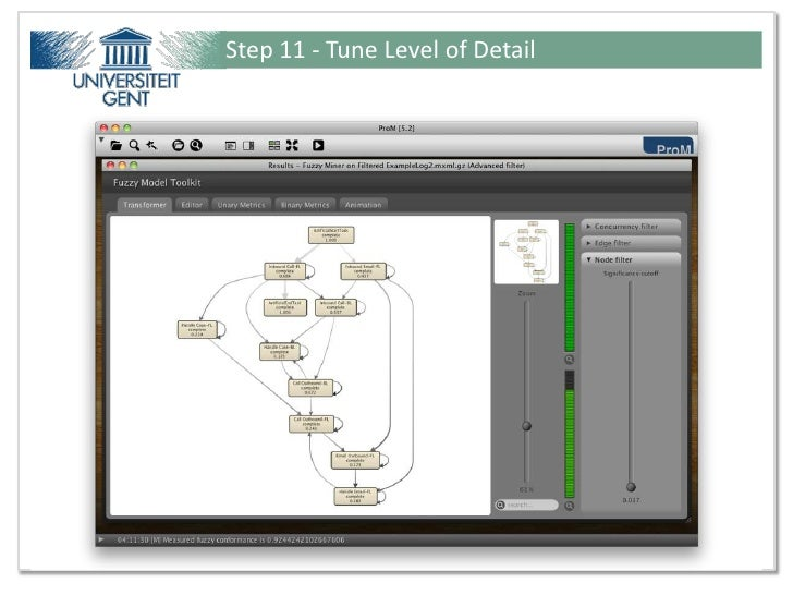 Step 11 - Tune Level of DetailPresentation for Ideas@Work - Tutorial from Fluxicon ©                         40 / 51