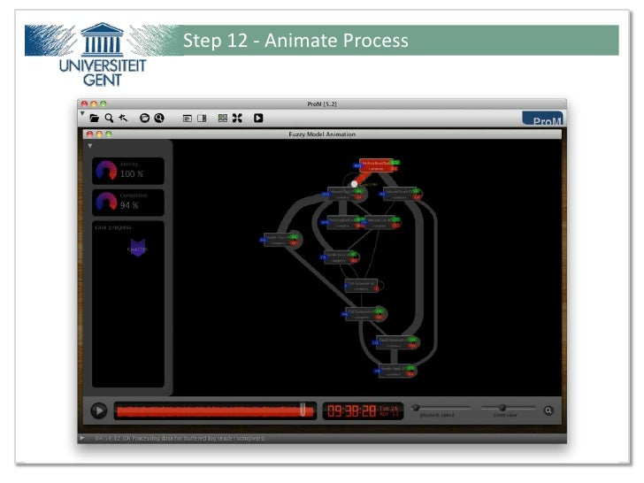 Step 12 - Animate ProcessPresentation for Ideas@Work - Tutorial from Fluxicon ©                         42 / 51