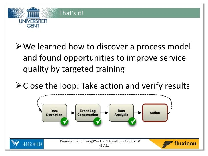 That's it!We learned how to discover a process model and found opportunities to improve service quality by targeted train...