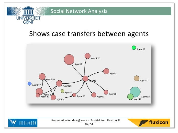 Social Network AnalysisShows case transfers between agents      Presentation for Ideas@Work - Tutorial from Fluxicon ©    ...