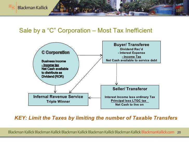 Buyer/ Transferee Dividend Rec'd - Interest Expense - Income Tax Net Cash available to service debt Seller/ Transferor Int...