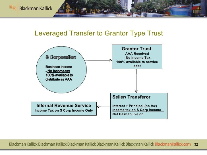 Grantor Trust  AAA Received - No Income Tax 100% available to service debt Seller/ Transferor Interest + Principal (no tax...