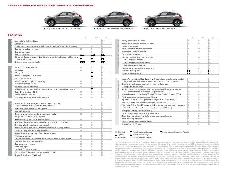 2011 Nissan Juke brochure by Neil Huffman Nissan Louisville KY