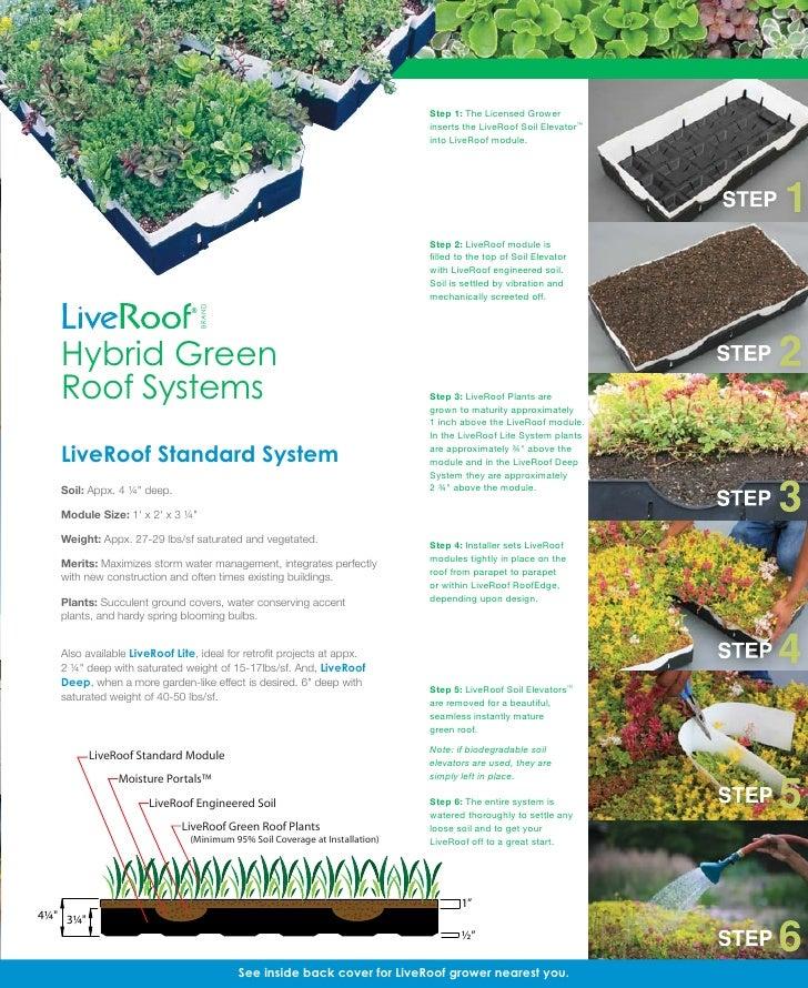 Liveroof 174 Hybrid Green Roofs