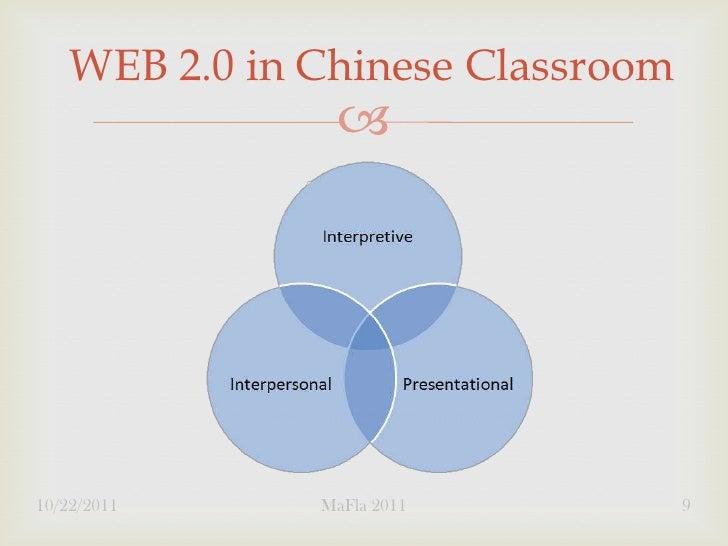 WEB 2.0 in Chinese Classroom                10/22/2011     MaFla 2011          9