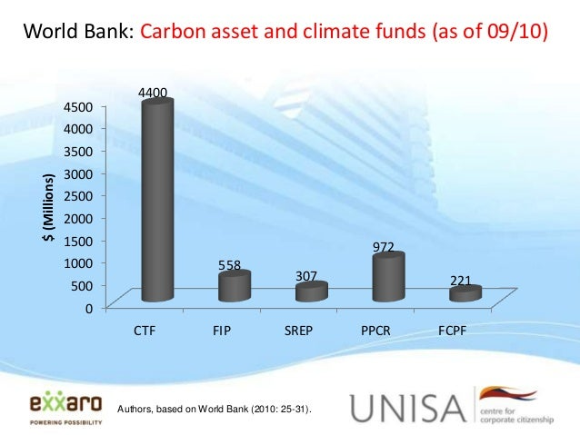 carbon finance in africa and strategies Fossil fuel divestment strategies: financial and carbon related  african  apartheid regime, a number of studies exist suggesting mixed results with regard  to.