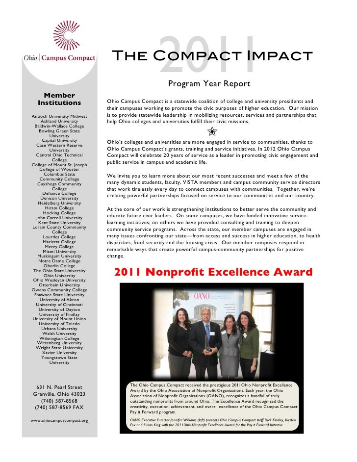 .              Member                                        The Compact Impact                                         ...