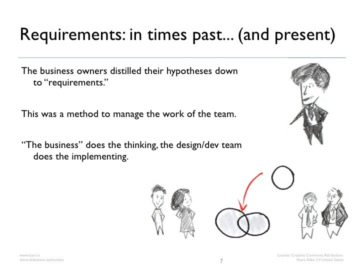 """Requirements: in times past... (and present)The business owners distilled their hypotheses down  to """"requirements.""""This wa..."""