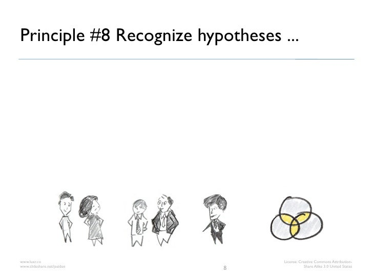 Principle #8 Recognize hypotheses ...www.luxr.co                        License: Creative Commons Attribution-www.slidesha...