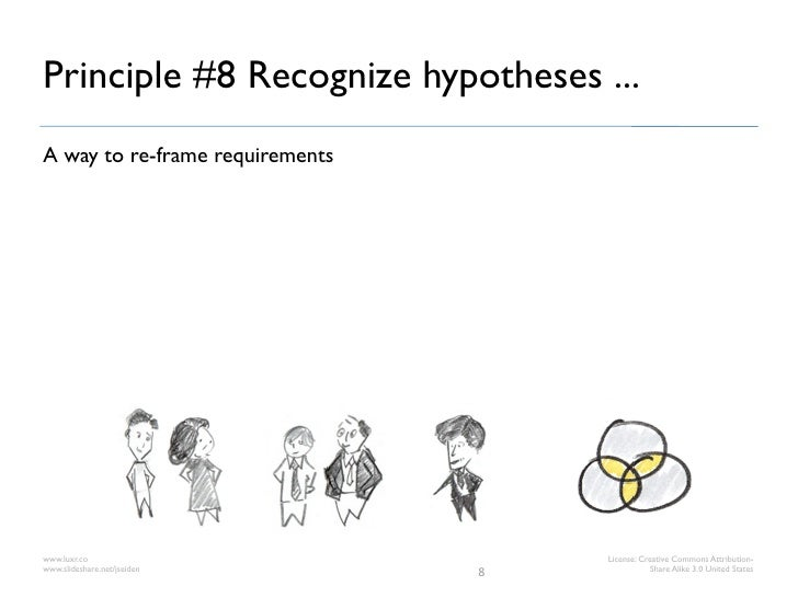 Principle #8 Recognize hypotheses ...A way to re-frame requirementswww.luxr.co                          License: Creative ...