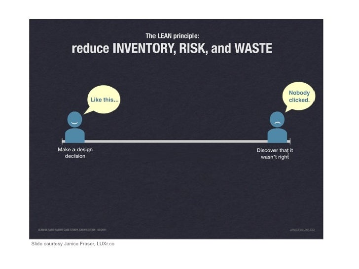 Slide courtesy Janice Fraser, LUXr.co