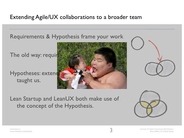 Extending Agile/UX collaborations to a broader teamRequirements & Hypothesis frame your workThe old way: requirementsHypot...