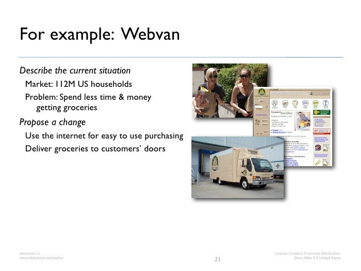 For example: WebvanDescribe the current situation   Market: 112M US households   Problem: Spend less time & money      get...