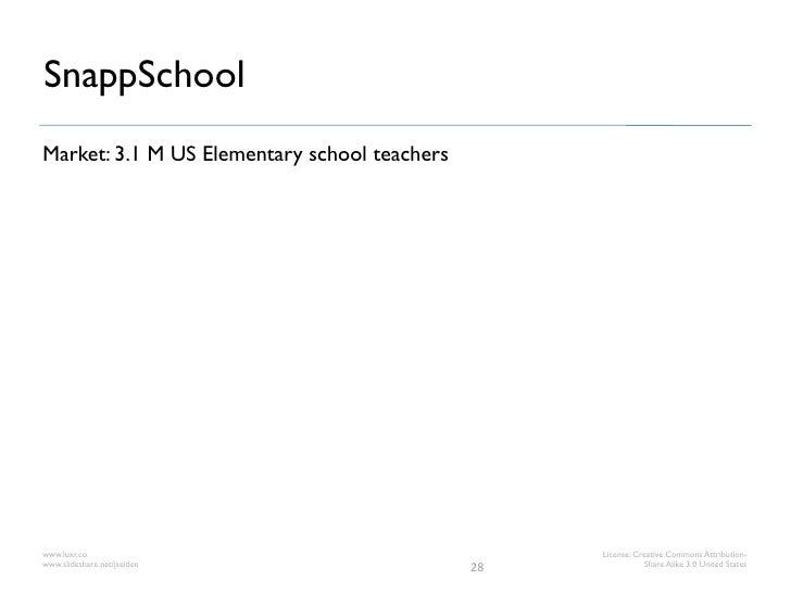 SnappSchoolMarket: 3.1 M US Elementary school teacherswww.luxr.co                                        License: Creative...