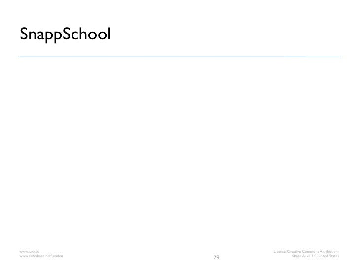 SnappSchoolwww.luxr.co                       License: Creative Commons Attribution-www.slideshare.net/jseiden   29        ...