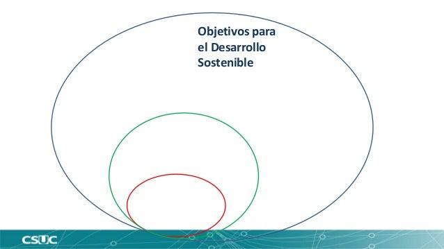 Gestionar la información sobre la investigación en el marco de la Ciencia Abierta Slide 2