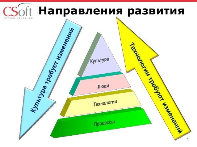 Направления развития  1
