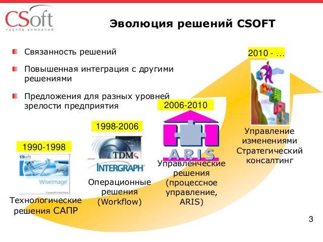 Управление уровнями зрелости и изменениями при внедрении ИТ решений Slide 3