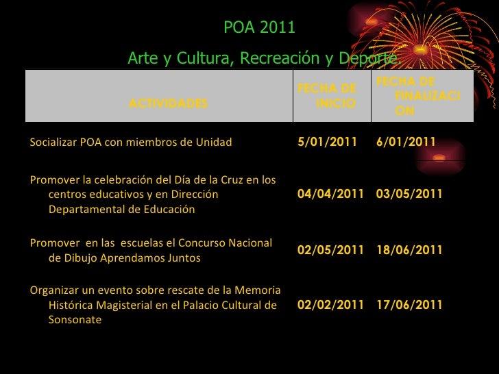 POA 2011  Arte y Cultura, Recreación y Deporte. ACTIVIDADES FECHA DE INICIO FECHA DE FINALIZACION Socializar POA con miemb...