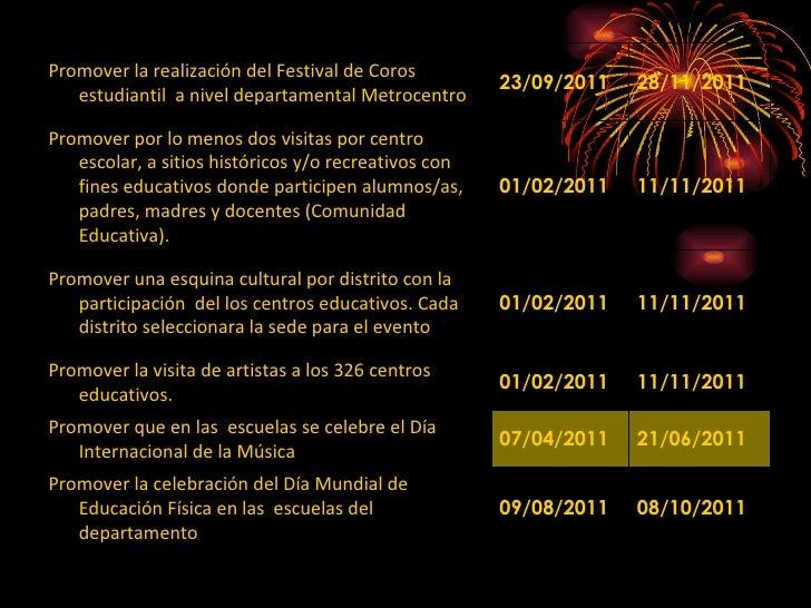 Promover la realización del Festival de Coros  estudiantil  a nivel departamental Metrocentro 23/09/2011 28/11/2011 Promov...