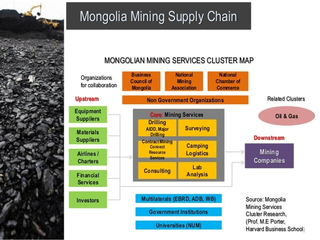 mongolian mining sector Bmi view: mongolia's mining sector growth will accelerate on the back of improving commodity prices, foreign mining investment, a robust infrastructure.