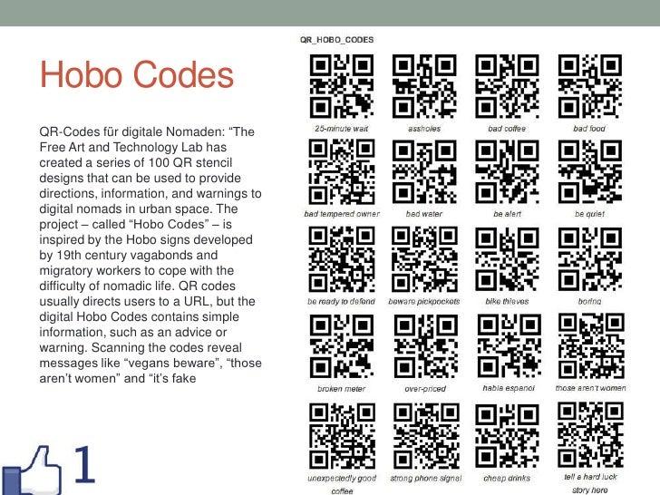 "Hobo Codes<br />QR-Codes fürdigitaleNomaden: ""The Free Art and Technology Lab has created a series of 100 QR stencil desig..."