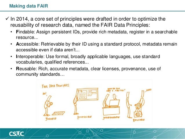 Research data management: DMP & repository Slide 3