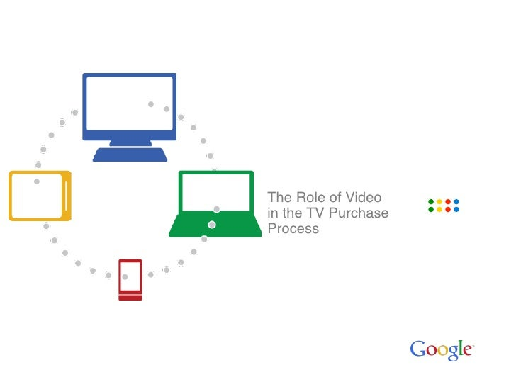 The Role of Video in the TV PurchaseProcess