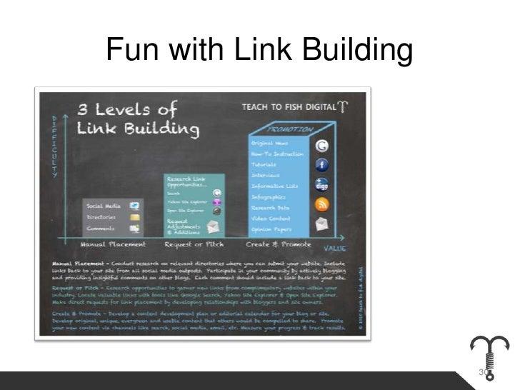 search engine marketing tutorial pdf