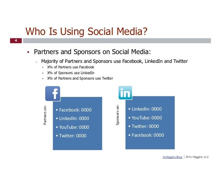 social media strategy outline